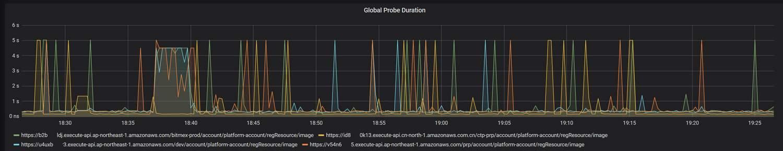 http-probe